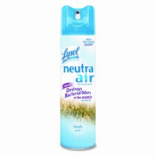Neutra Air From The Makers of Sanitizing Spray