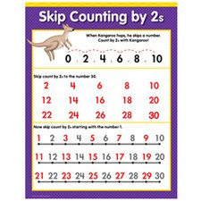Skip Counting By 2s Math Sm Chart