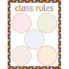 Class Rules Dots On Chocolate Chart