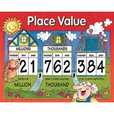 Chart Place Value