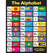 <strong>Creative Teaching Press</strong> The Alphabet Small Chart