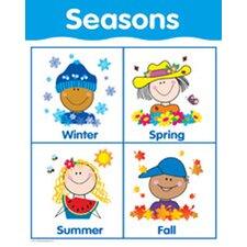 Chart Seasons