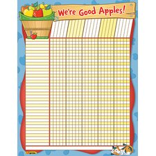 Were Good Apples Incentive Chart