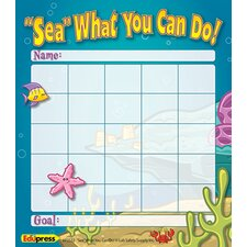 Sea What U Can Do Incentive Chart