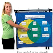 Pocket Charts Venn Diagram