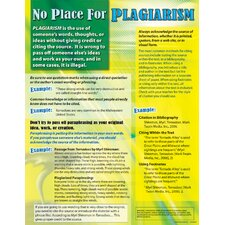 No Place For Plagiarism