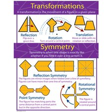 Chartlets Transformations And