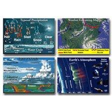 Bb Set Meteorology