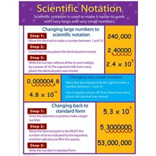 Chartlets Scientific Notation