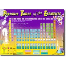 Periodic Table Of The Elements Bull