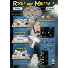Rocks And Minerals Bulletin Board