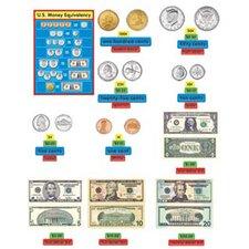 Bb Set Us Money