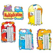 Bb Set Multiplication Fact Monsters