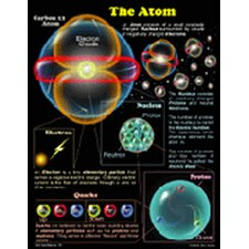 <strong>Frank Schaffer Publications/Carson Dellosa Publications</strong> Chartlet The Atom 17 X 22