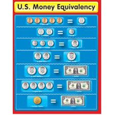 <strong>Frank Schaffer Publications/Carson Dellosa Publications</strong> Chartlet Us Money Equivalency