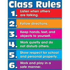 Class Rules Chartlet Gr K-5
