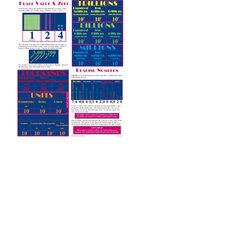 Place Value Teaching Poster Set