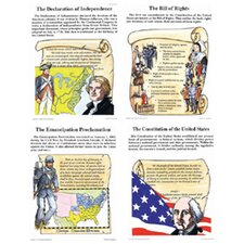 Poster Set Historic Us Documents
