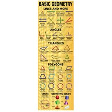 Basic Geometry Colossal Poster