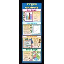 Types Of Graphs Colossal Poster