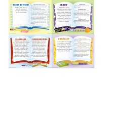 Literary Elements Teaching Poster