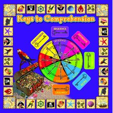 Game Keys To Comprehension Level B