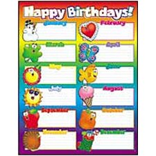 <strong>Teachers Friend</strong> Chart Happy Birthdays 17x22 Plastic