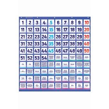 Count To 100 Pocket Chart Gr K-5