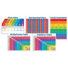 Primary Math Charts Bbs