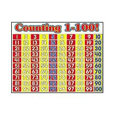 Counting 1-100 Math Wall Chart
