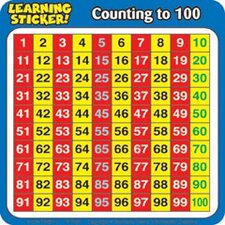 Counting To 100 4in Learning