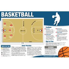 <strong>Productive Fitness Publishing</strong> Basketball Poster