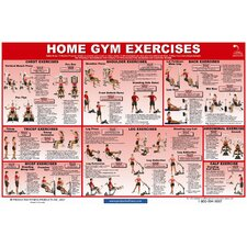 <strong>Productive Fitness Publishing</strong> Home Gym Exercises Poster