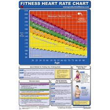 <strong>Productive Fitness Publishing</strong> Fitness Training Heart Rate Poster