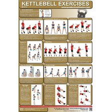 <strong>Productive Fitness Publishing</strong> Kettlebell Poster