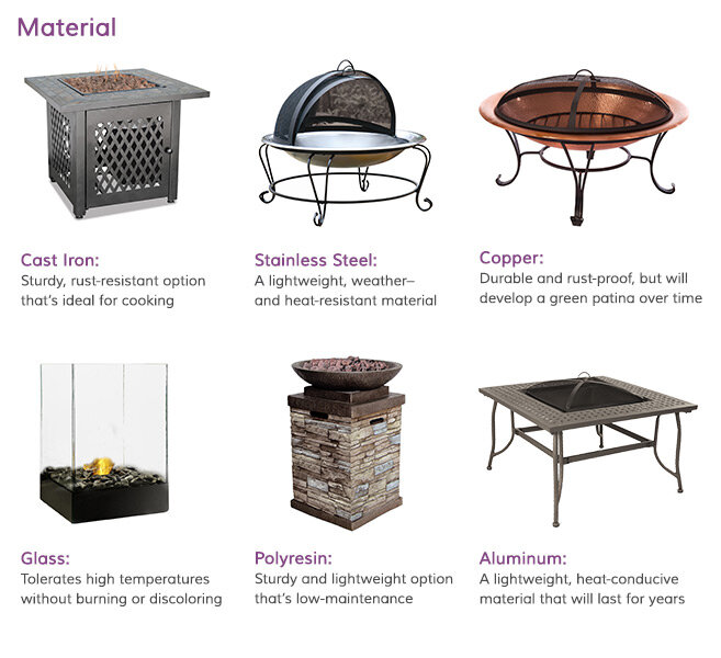 Product Type: Fire Pit Table