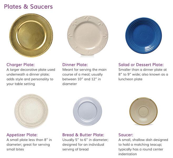 Plates Amp Saucers You Ll Love Wayfair