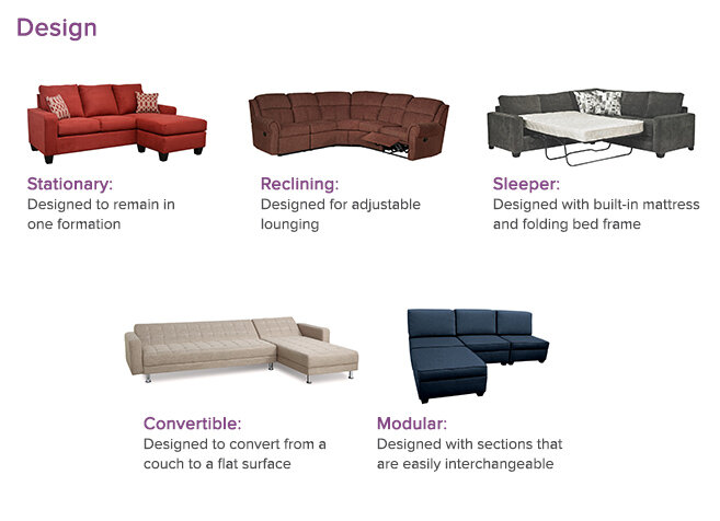 Modern Leather Sectionals Allmodern