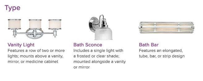 Vonnlighting Procyon 23 Led Low Profile Bathroom Lighting: Modern Vanity Lighting