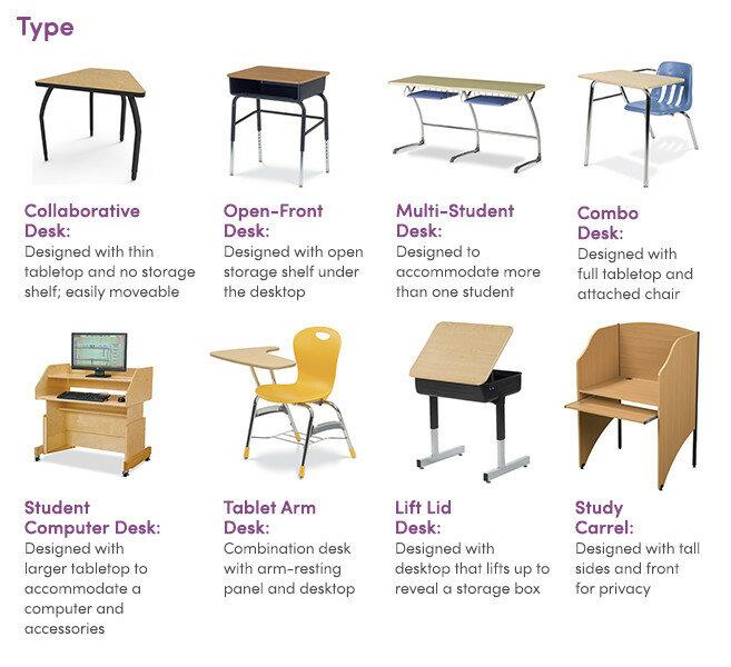 Modern Computer Classroom Desks Allmodern