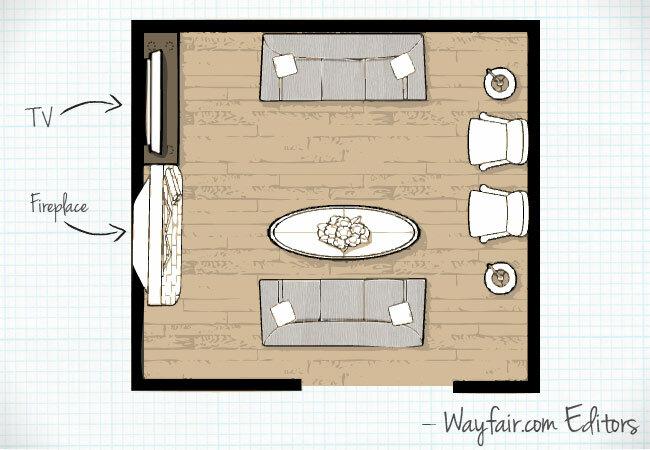 U Shaped Living Room Layout Of Living Room Layouts Wayfair