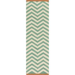 Chevron Jade Outdoor Rug