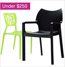 Dining Chairs Under $250